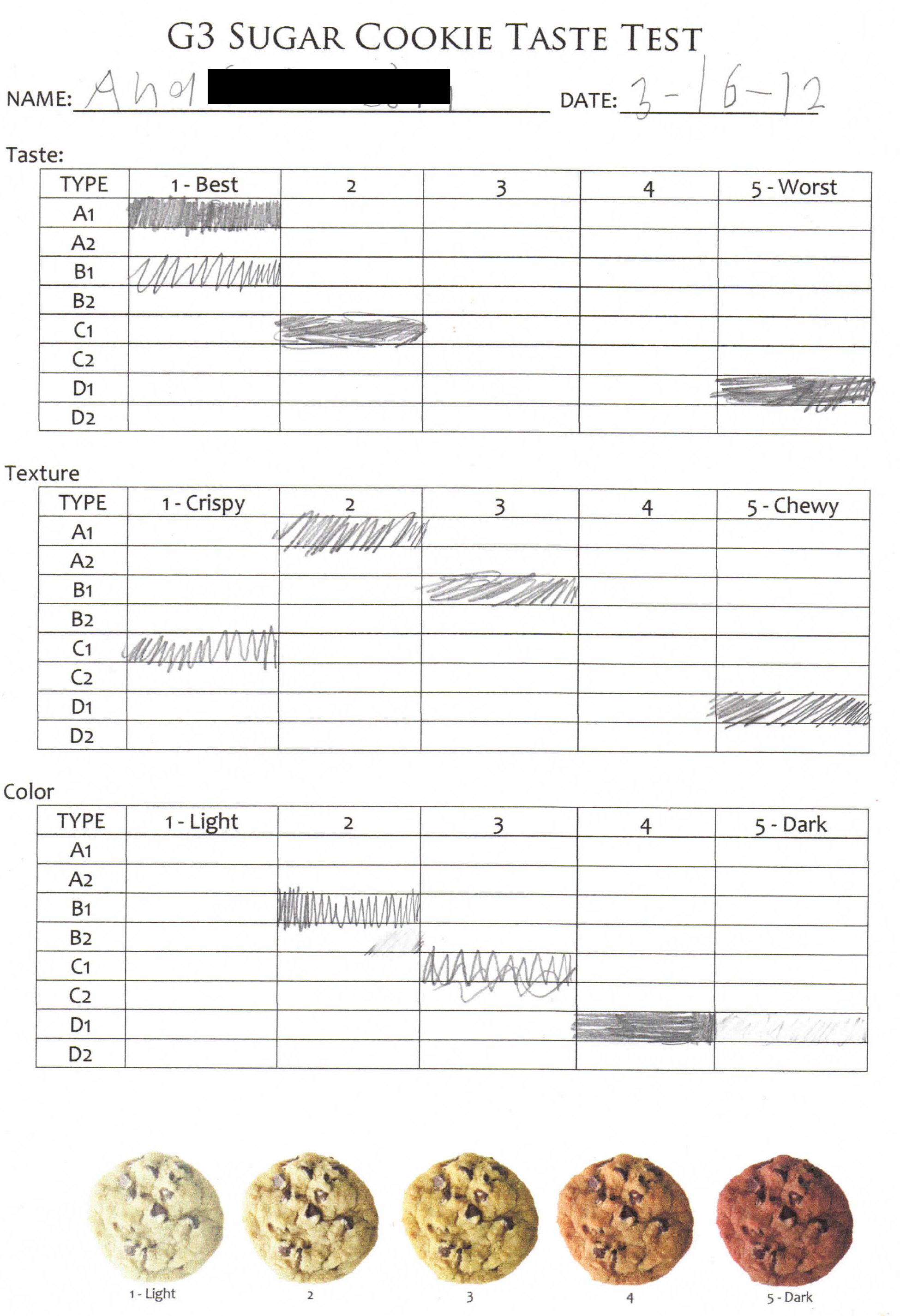 Phase 2 Data Nesdon Booth